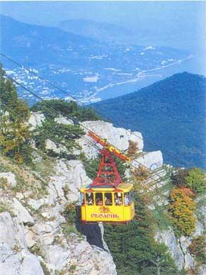 Канатная дорога на вершину Ай-Петри